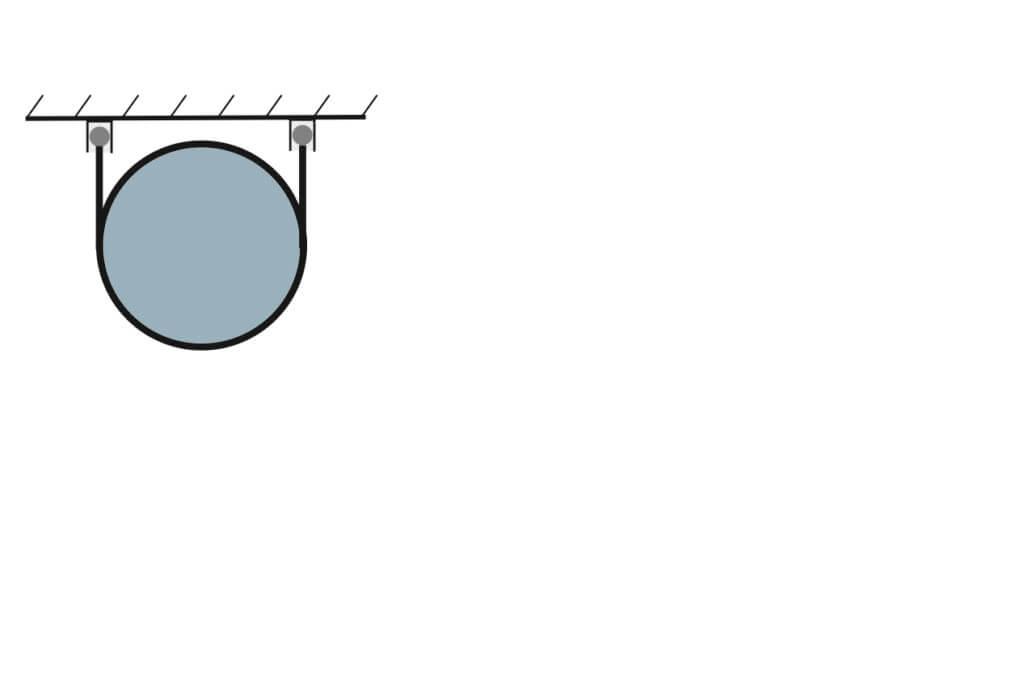 Montage van een ronde Airsock via dubbel profiel